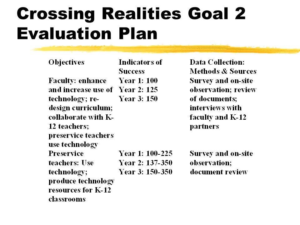 Crossing Realities Goal 2 Evaluation Plan