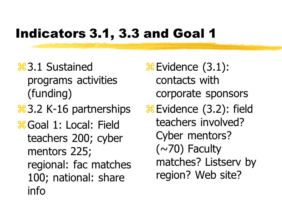 Indicators 3.1, 3.3 and Goal 1 z3.1 Sustained programs activities (funding) z3.2 K-16 partnerships zGoal 1: Local: Field teachers 200; cyber mentors 2