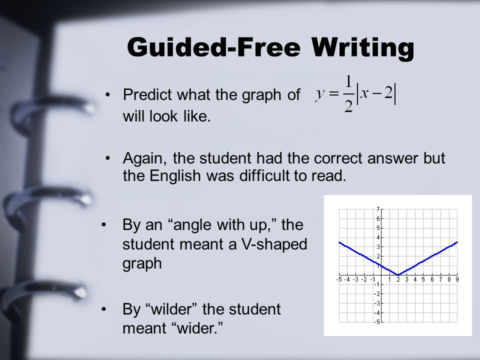 Guided-Free Writing Predict what the graph of will look like. Again, the student had the correct answer but the English was difficult to read. By an a