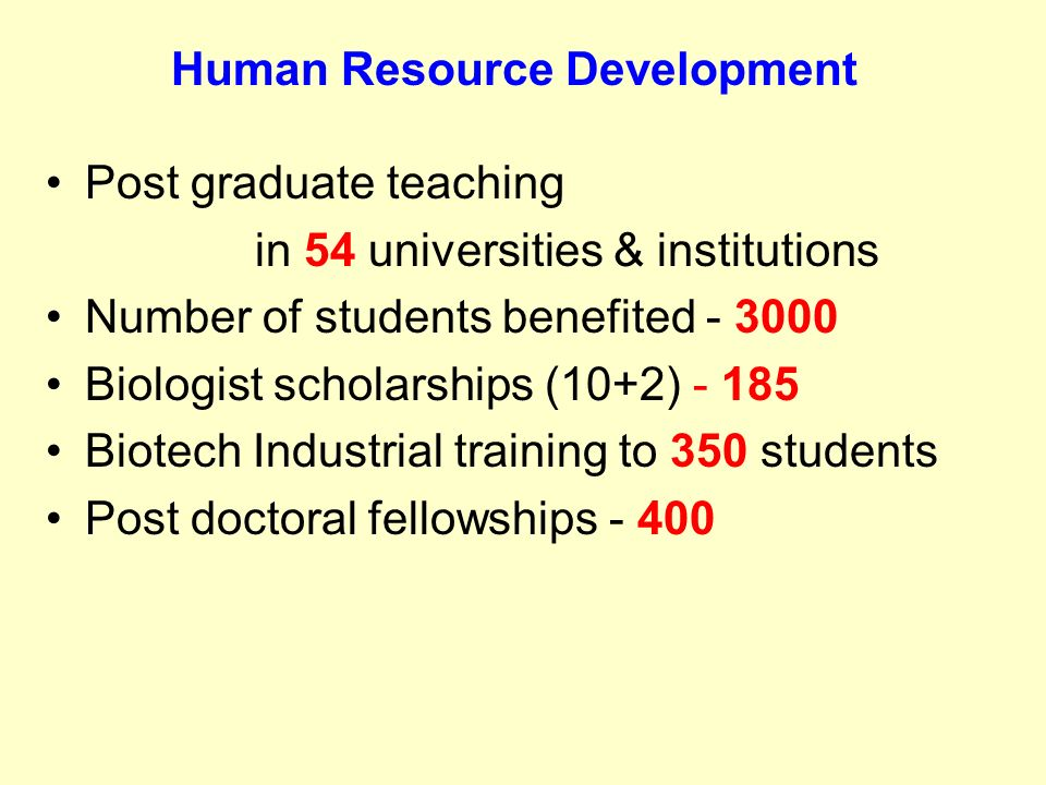 Human Resource Development Post graduate teaching in 54 universities & institutions Number of students benefited - 3000 Biologist scholarships (10+2) - 185 Biotech Industrial training to 350 students Post doctoral fellowships - 400