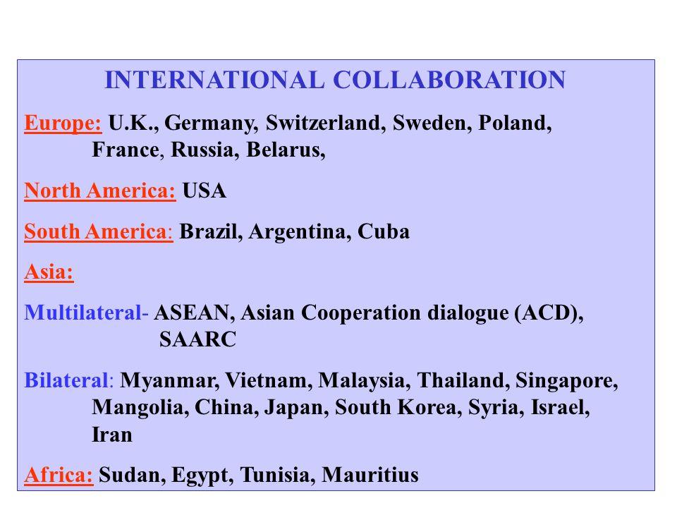 INTERNATIONAL COLLABORATION Europe: U.K., Germany, Switzerland, Sweden, Poland, France, Russia, Belarus, North America: USA South America: Brazil, Arg