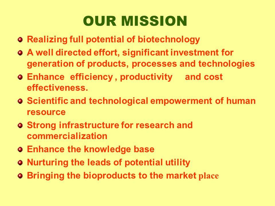 Post Graduate Teaching General Biotechnology30 Agricultural Biotechnology 7 Medical Biotechnology 3 Marine Biotechnology 2 Neurosciences 3 Industrial Biotechnology 1 Biochemical Engineering 6 Pharmaceutical Biotechnology 1 IPR 1