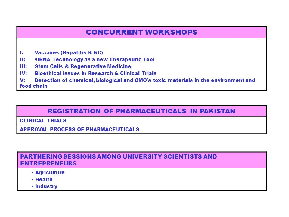 CONCURRENT WORKSHOPS I:Vaccines (Hepatitis B &C) II:siRNA Technology as a new Therapeutic Tool III:Stem Cells & Regenerative Medicine IV:Bioethical issues in Research & Clinical Trials V:Detection of chemical, biological and GMOs toxic materials in the environment and food chain REGISTRATION OF PHARMACEUTICALS IN PAKISTAN CLINICAL TRIALS APPROVAL PROCESS OF PHARMACEUTICALS PARTNERING SESSIONS AMONG UNIVERSITY SCIENTISTS AND ENTREPRENEURS Agriculture Health Industry