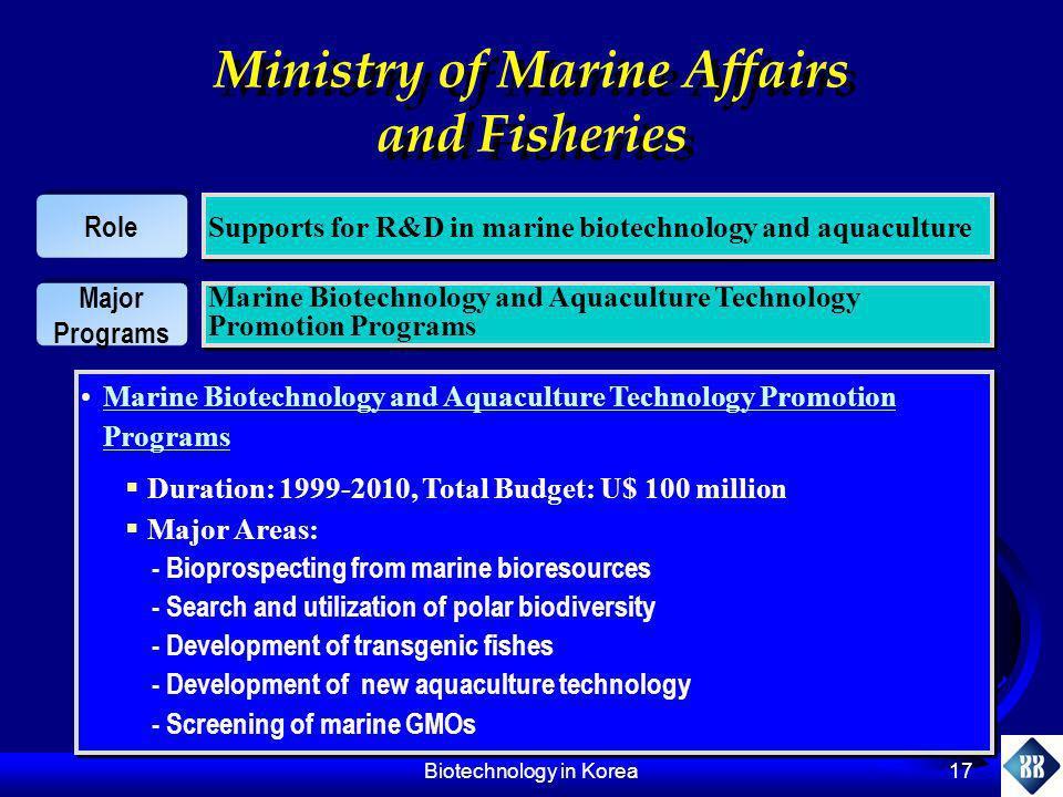 Biotechnology in Korea 17 Ministry of Marine Affairs and Fisheries Ministry of Marine Affairs and Fisheries Role Supports for R&D in marine biotechnol