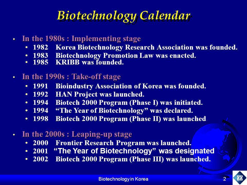 Biotechnology in Korea 2 Biotechnology Calendar In the 1980s : Implementing stage In the 1980s : Implementing stage 1982 Korea Biotechnology Research