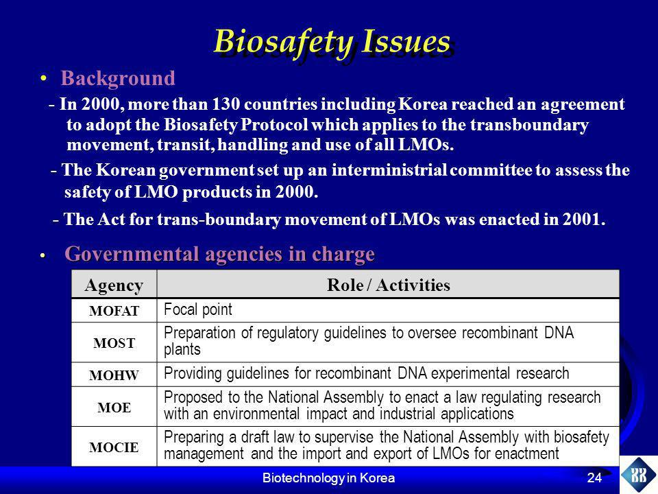 Biotechnology in Korea 24 Background Biosafety Issues Governmental agencies in charge Governmental agencies in charge AgencyRole / Activities MOFAT Fo