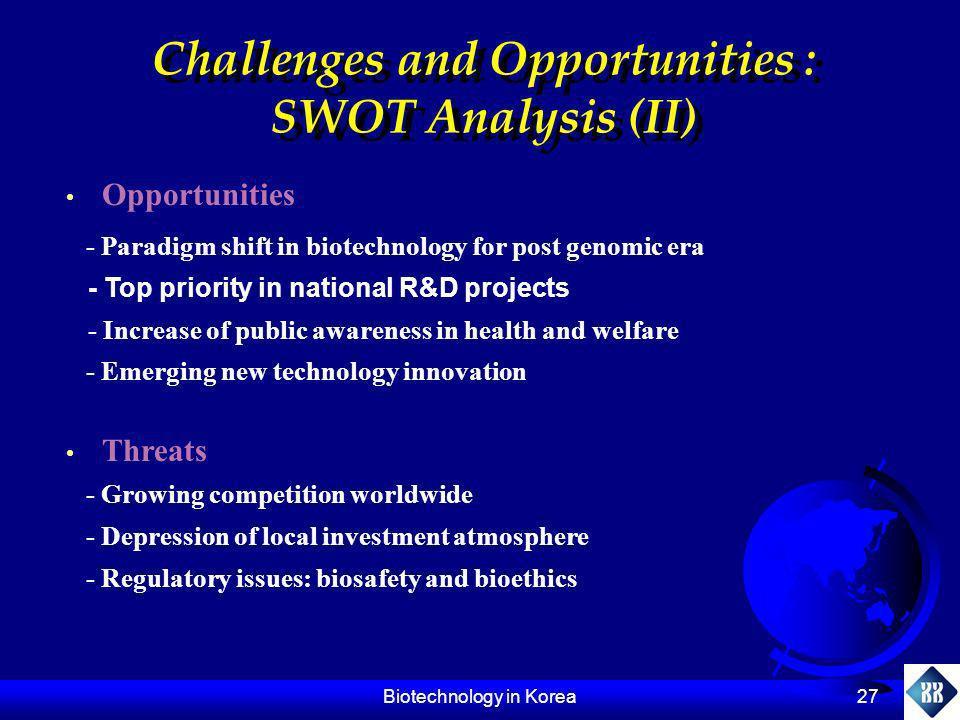 Biotechnology in Korea 27 Opportunities Challenges and Opportunities : SWOT Analysis (II) Challenges and Opportunities : SWOT Analysis (II) Threats -