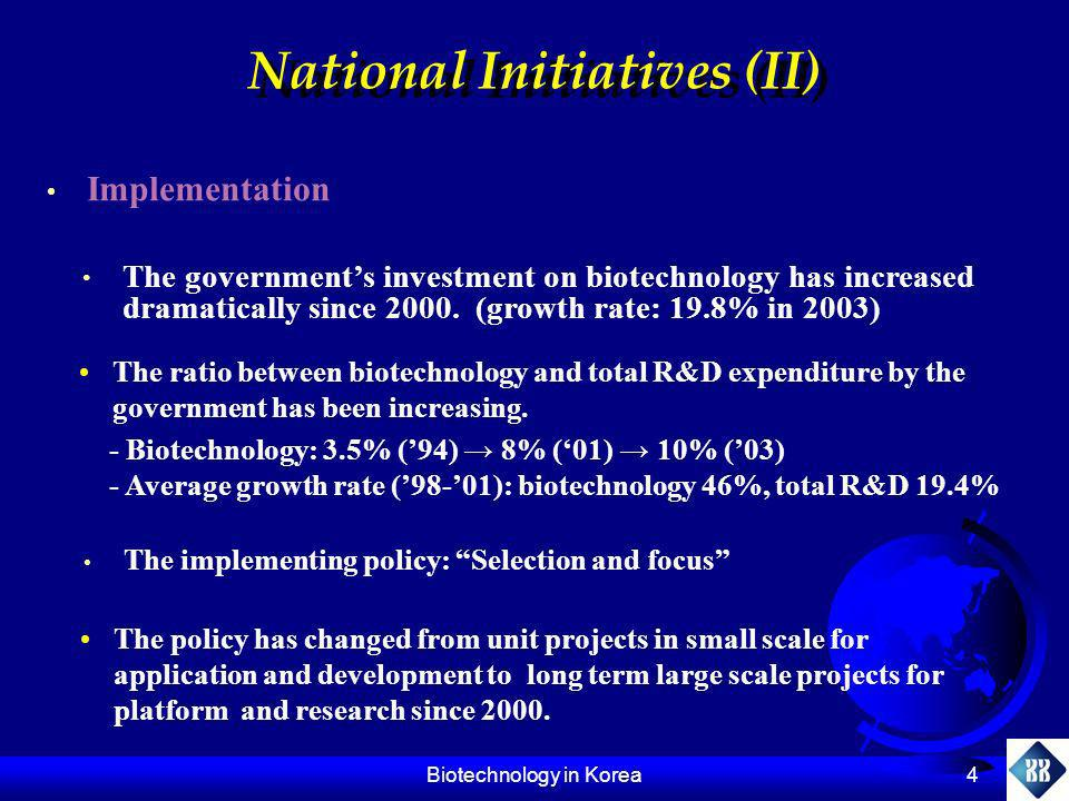 Biotechnology in Korea 4 National Initiatives (II) Implementation The governments investment on biotechnology has increased dramatically since 2000. (