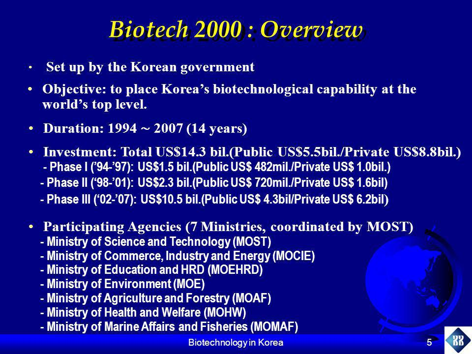 Biotechnology in Korea 5 Biotech 2000 : Overview Set up by the Korean government Objective: to place Koreas biotechnological capability at the worlds