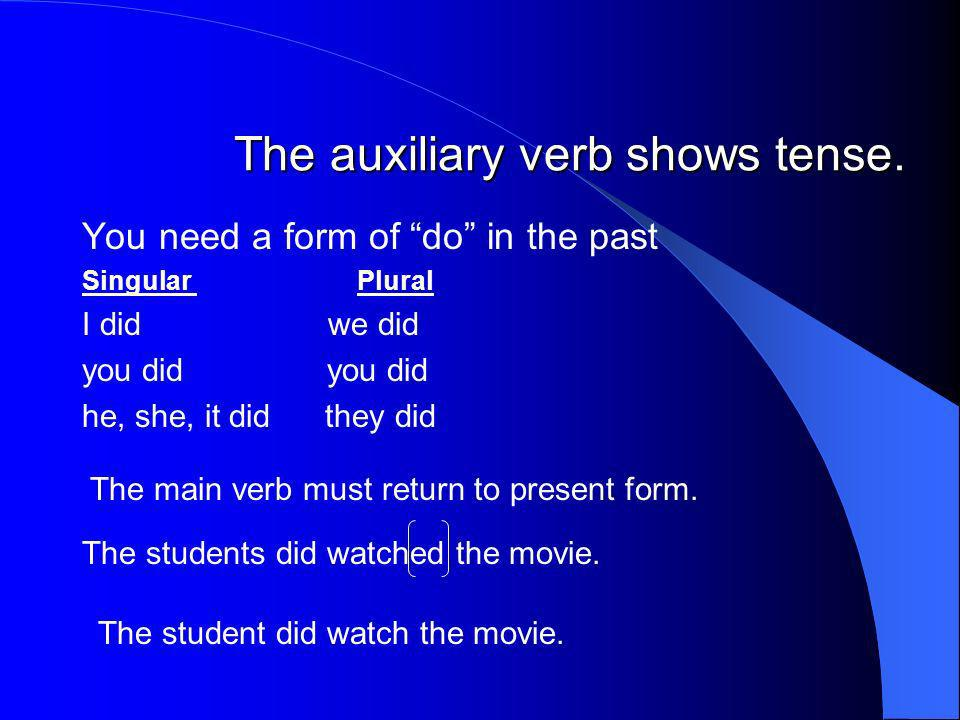 WITHOUT AN AUXILIARY VERB Add a form of do I we do you do you do he, she, it does they do The student watched the movie.