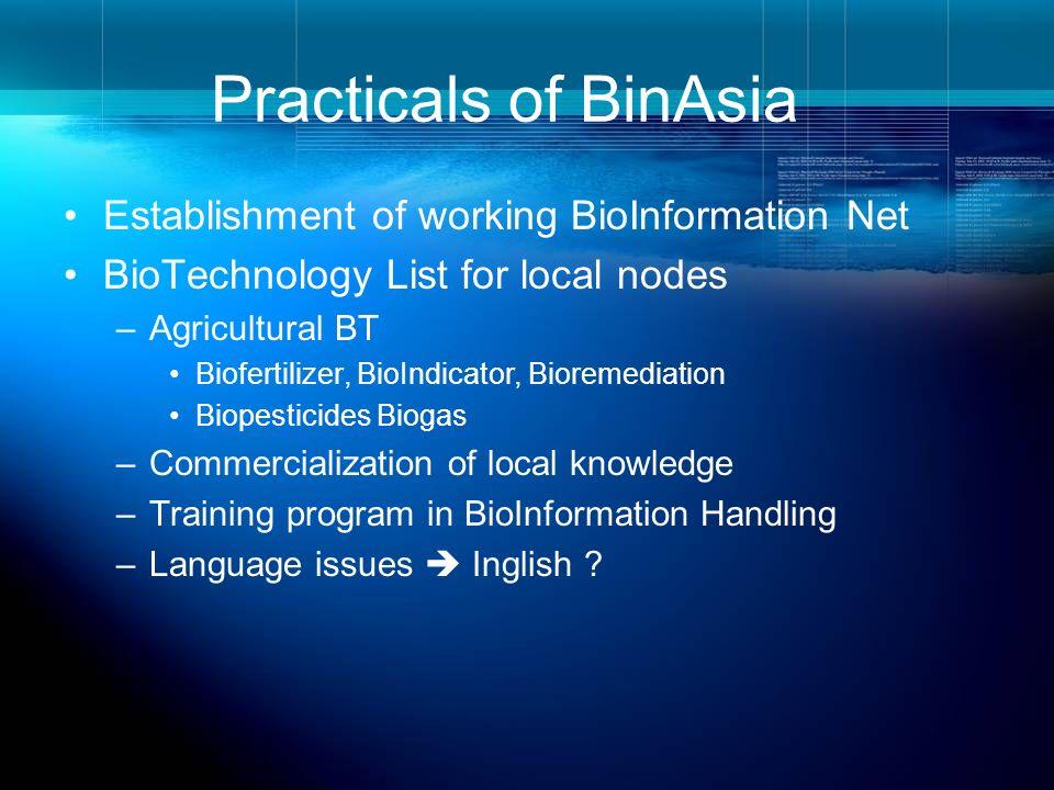Practicals of BinAsia Establishment of working BioInformation Net BioTechnology List for local nodes –Agricultural BT Biofertilizer, BioIndicator, Bio