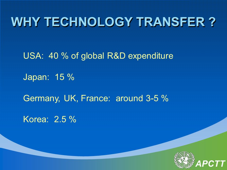 APCTT WHY TECHNOLOGY TRANSFER ? USA: 40 % of global R&D expenditure Japan: 15 % Germany, UK, France: around 3-5 % Korea: 2.5 %