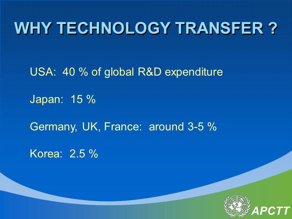 APCTT WHY TECHNOLOGY TRANSFER .