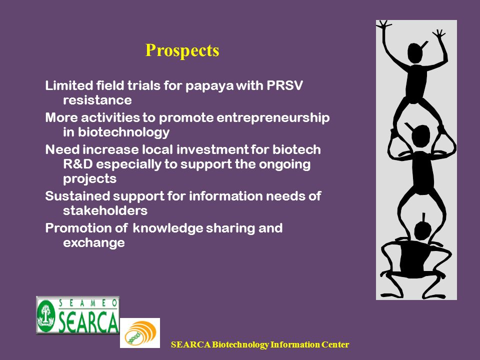 SEARCA Biotechnology Information Center Prospects Limited field trials for papaya with PRSV resistance More activities to promote entrepreneurship in biotechnology Need increase local investment for biotech R&D especially to support the ongoing projects Sustained support for information needs of stakeholders Promotion of knowledge sharing and exchange
