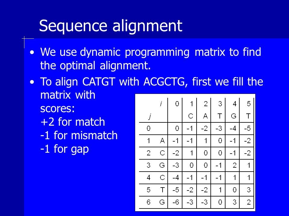 Sequence alignment We use dynamic programming matrix to find the optimal alignment.