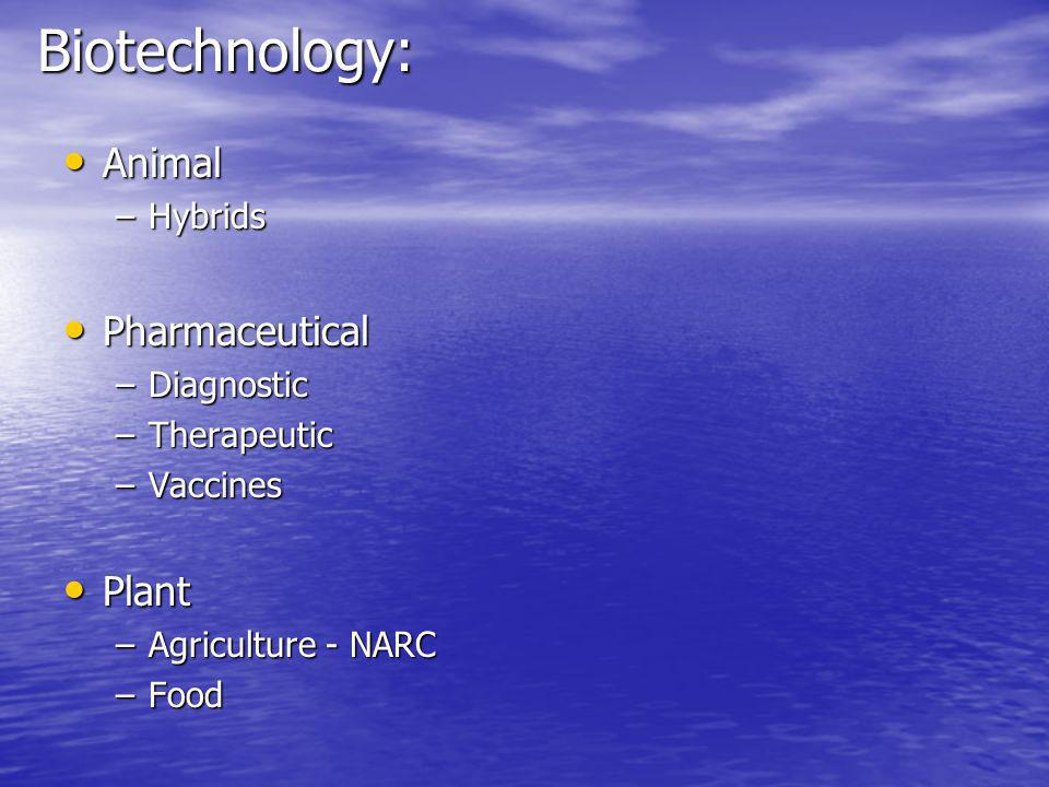 Biotechnology: Post Human genome situation Post Human genome situation –Proteomics & Genomics – two closely related area Cell biology Cell biology Immunology Immunology –Antibodies Polyclonal Polyclonal Monoclonal Monoclonal Molecular biology Molecular biology –Genomics –Proteomics