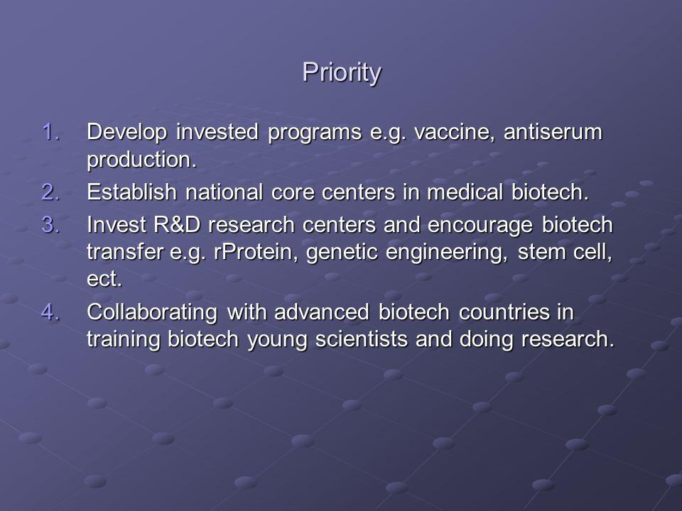 Priority 1.Develop invested programs e.g. vaccine, antiserum production.