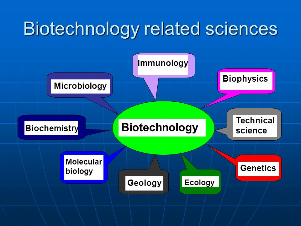 Biotechnology related sciences Biotechnology Immunology Biophysics Technical science Microbiology Biochemistry Molecular biology Geology Ecology Genetics