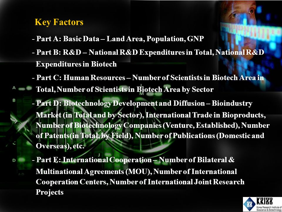 Key Factors - Part A: Basic Data – Land Area, Population, GNP - Part B: R&D – National R&D Expenditures in Total, National R&D Expenditures in Biotech - Part C: Human Resources – Number of Scientists in Biotech Area in Total, Number of Scientists in Biotech Area by Sector - Part D: Biotechnology Development and Diffusion – Bioindustry Market (in Total and by Sector), International Trade in Bioproducts, Number of Biotechnology Companies (Venture, Established), Number of Patents(in Total, by Field), Number of Publications (Domestic and Overseas), etc.