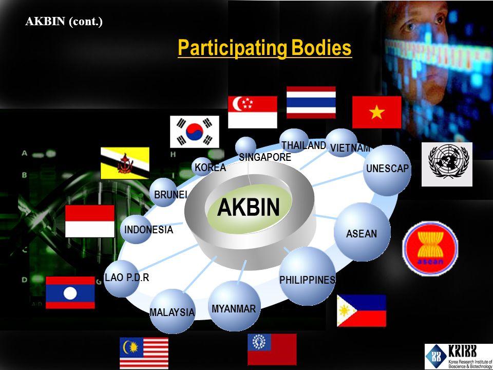 AKBIN (cont.) Participating Bodies ASEAN KOREA BRUNEI INDONESIA LAO P.D.R MALAYSIA MYANMAR PHILIPPINES SINGAPORE THAILAND VIETNAM AKBIN UNESCAP