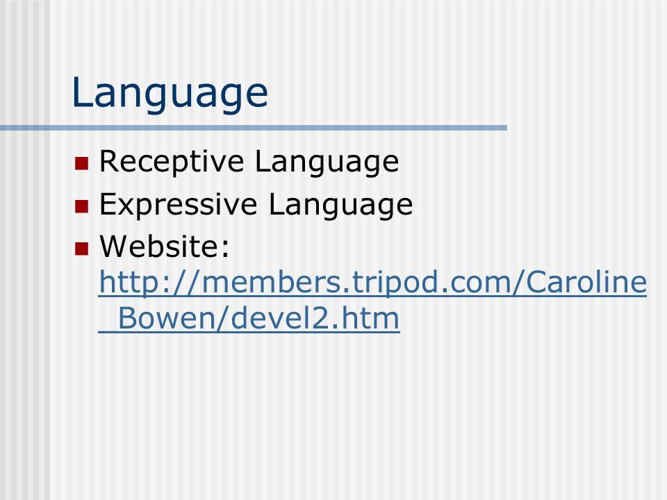 Language Receptive Language Expressive Language Website: http://members.tripod.com/Caroline _Bowen/devel2.htm http://members.tripod.com/Caroline _Bowen/devel2.htm