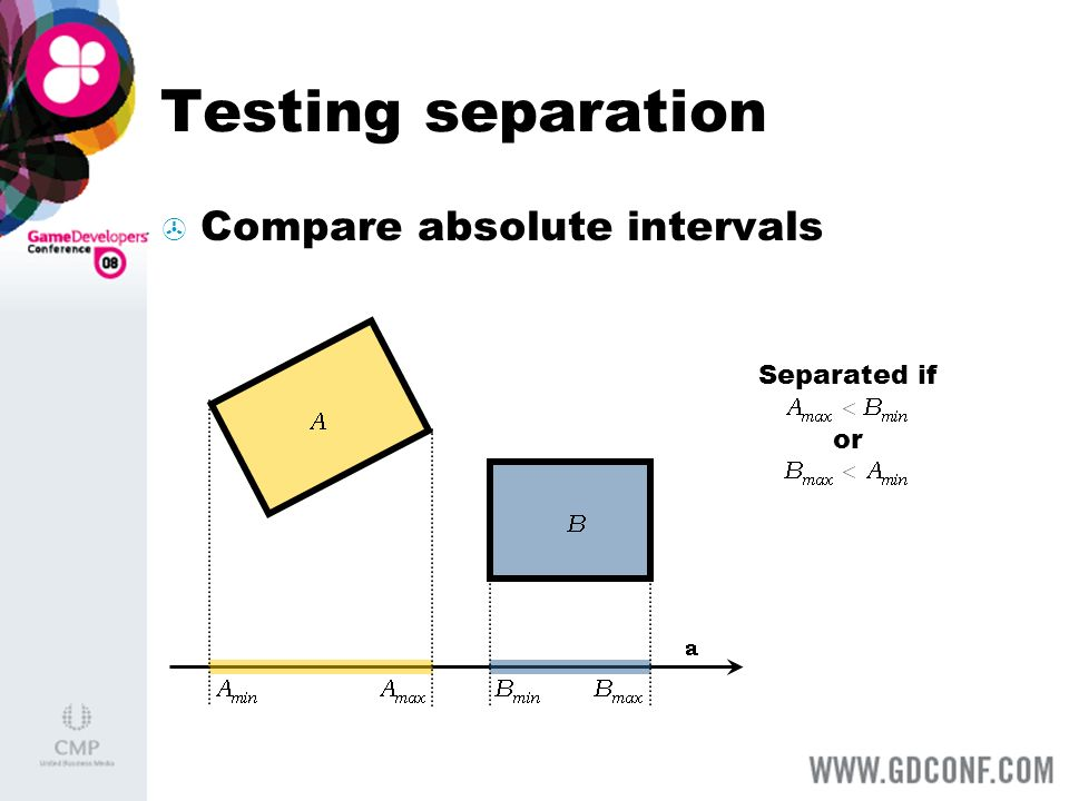 Testing separation For centrally symmetric objects: compare using projected radii Separated if
