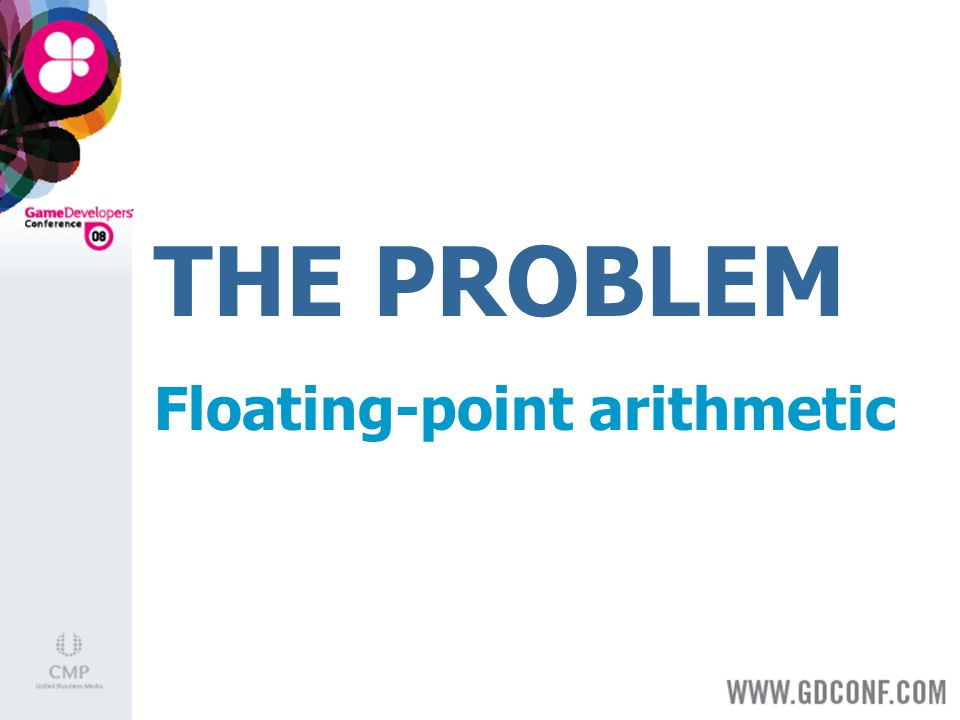 THE PROBLEM Floating-point arithmetic
