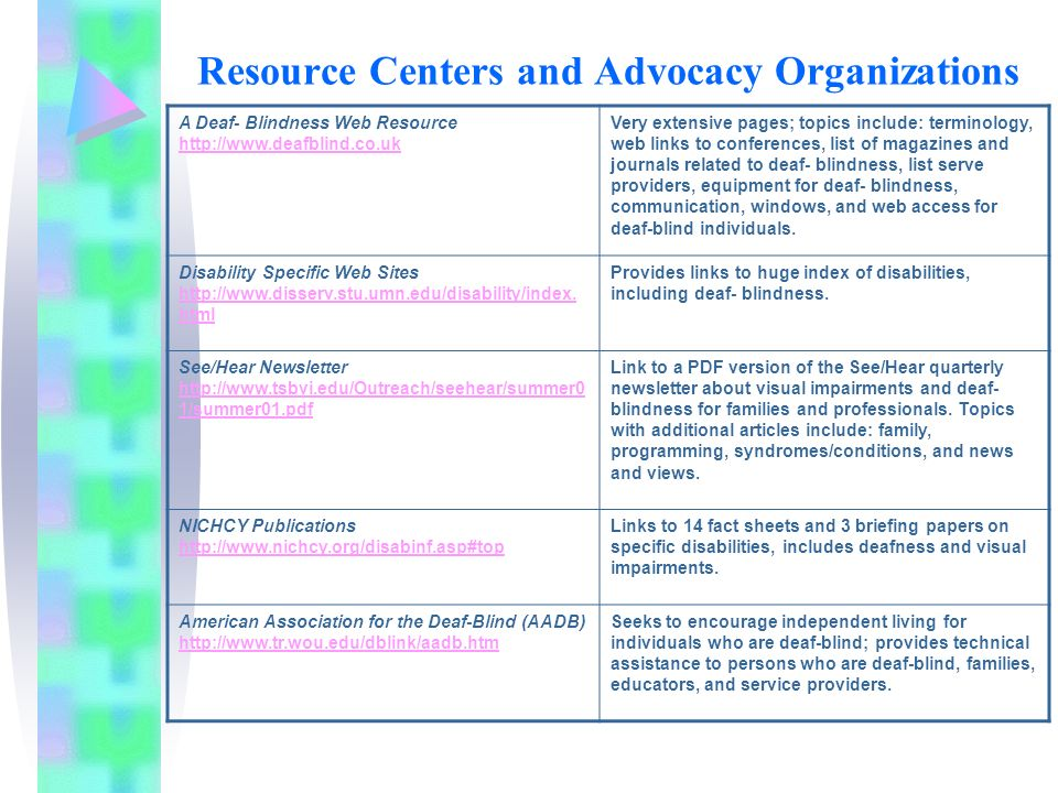 Resource Centers and Advocacy Organizations A Deaf- Blindness Web Resource     Very extensive pages; topics include: terminology, web links to conferences, list of magazines and journals related to deaf- blindness, list serve providers, equipment for deaf- blindness, communication, windows, and web access for deaf-blind individuals.