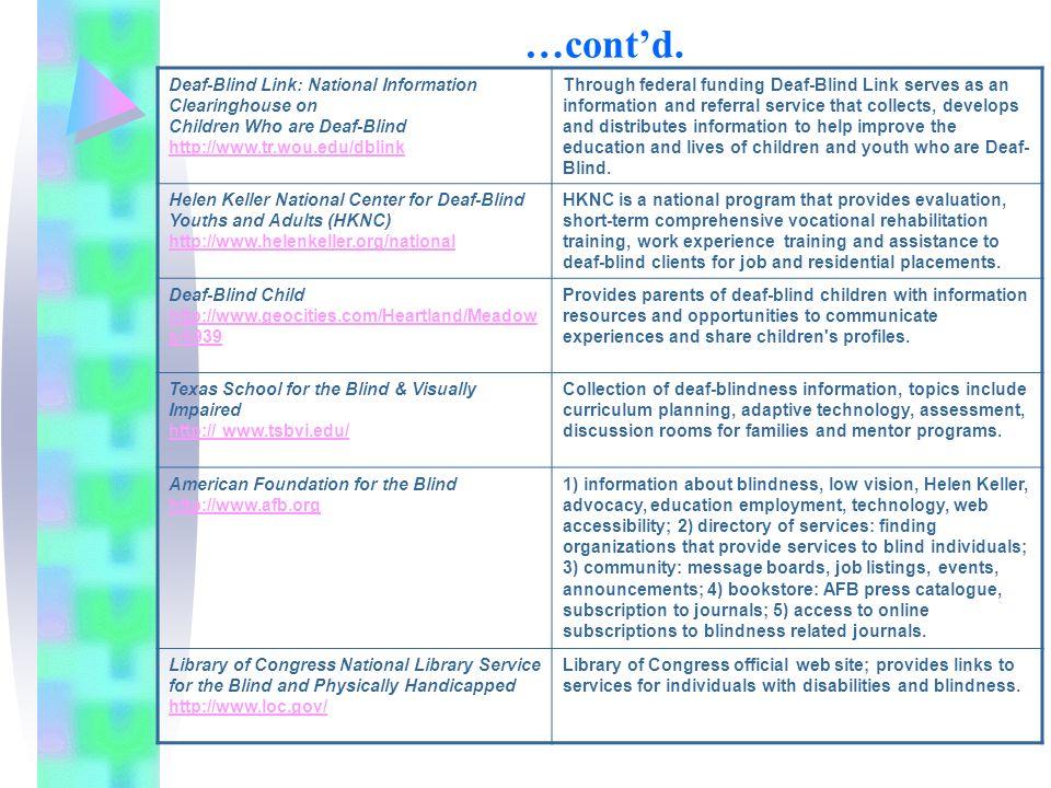 …contd. Deaf-Blind Link: National Information Clearinghouse on Children Who are Deaf-Blind http://www.tr.wou.edu/dblink http://www.tr.wou.edu/dblink T