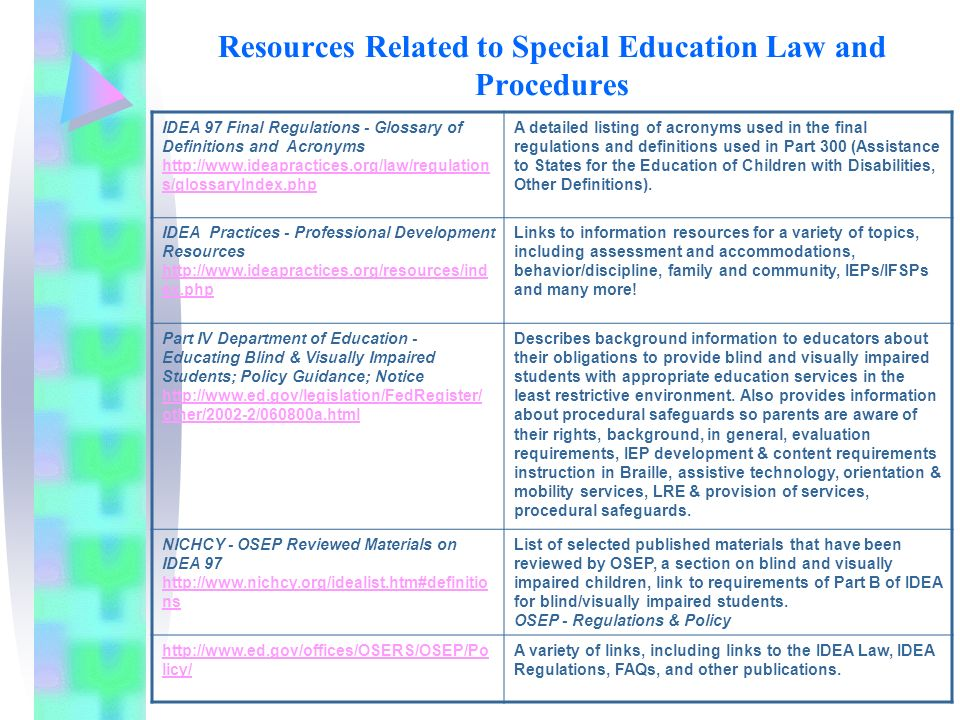 Resources Related to Special Education Law and Procedures IDEA 97 Final Regulations - Glossary of Definitions and Acronyms http://www.ideapractices.org/law/regulation s/glossaryIndex.php http://www.ideapractices.org/law/regulation s/glossaryIndex.php A detailed listing of acronyms used in the final regulations and definitions used in Part 300 (Assistance to States for the Education of Children with Disabilities, Other Definitions).