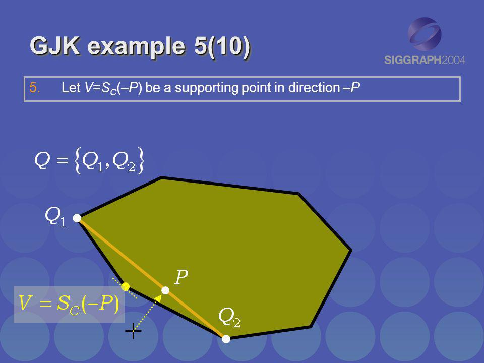 GJK example 5(10) 5.Let V=S C (–P) be a supporting point in direction –P