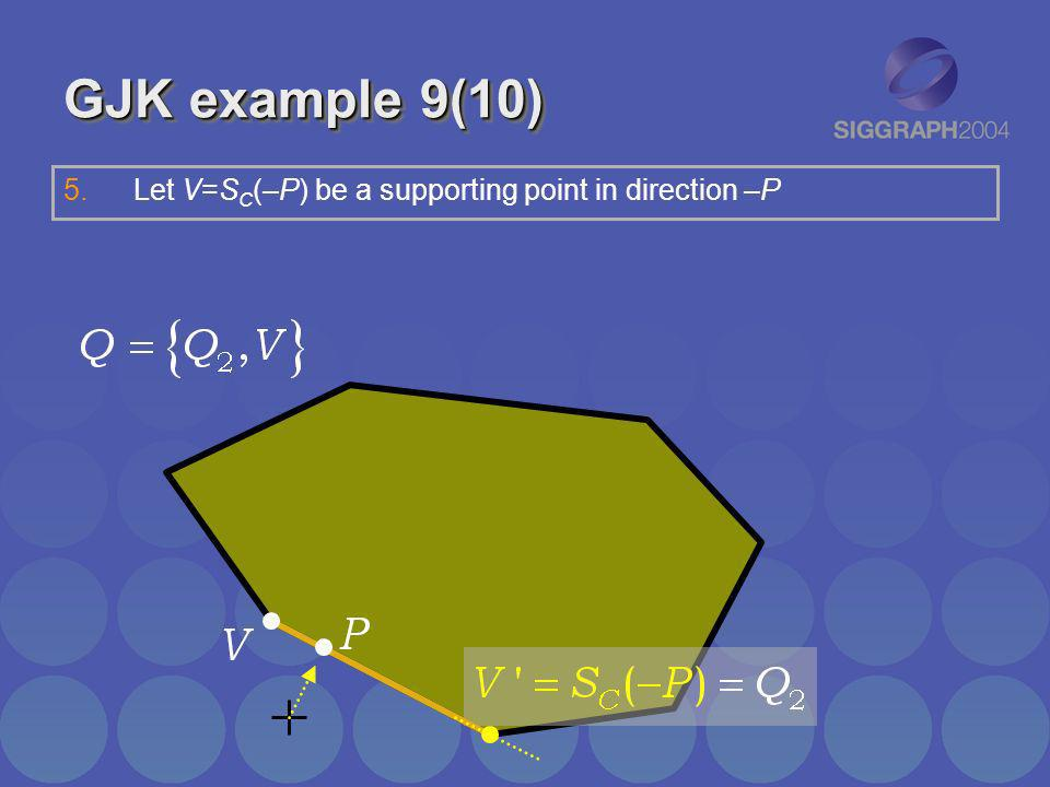 GJK example 9(10) 5.Let V=S C (–P) be a supporting point in direction –P