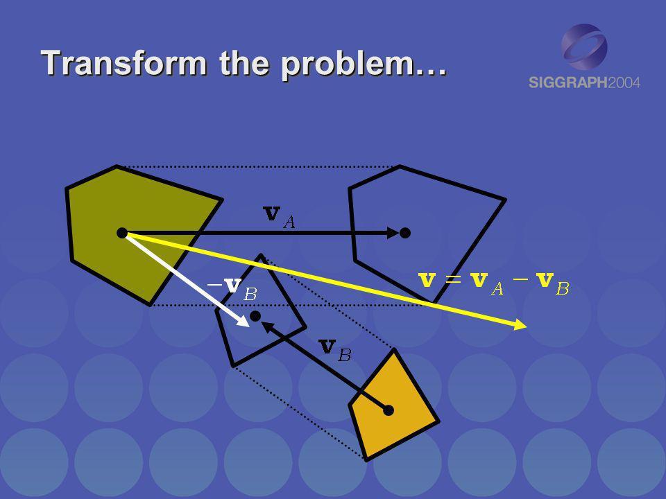 Transform the problem…