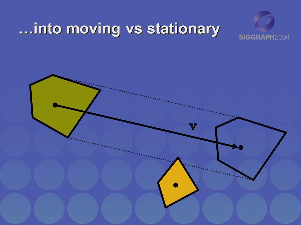 …into moving vs stationary