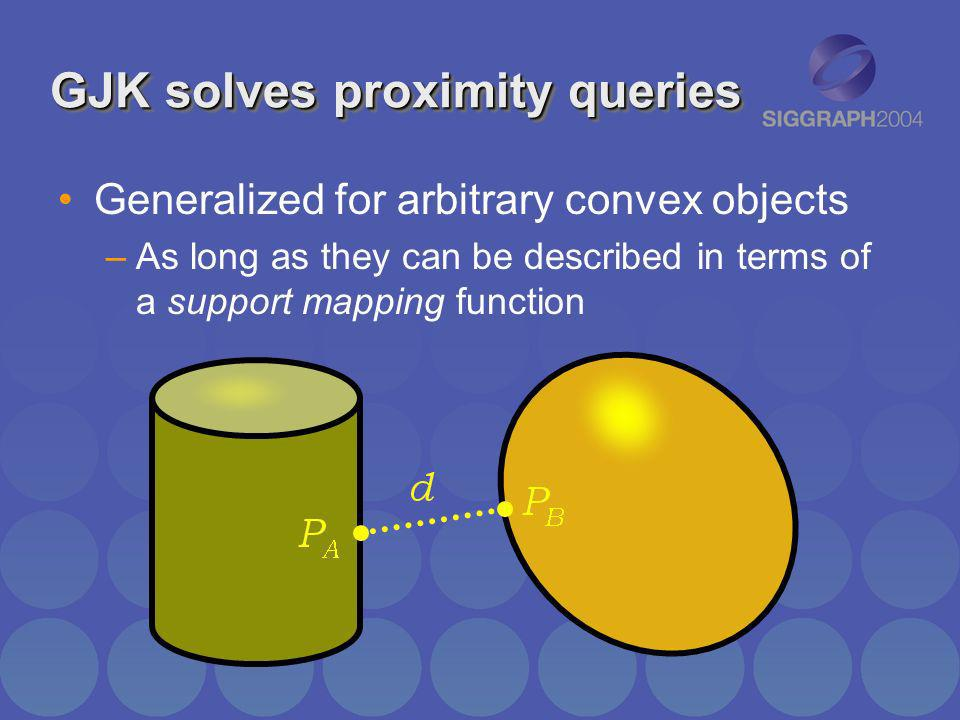 GJK solves proximity queries Generalized for arbitrary convex objects –As long as they can be described in terms of a support mapping function