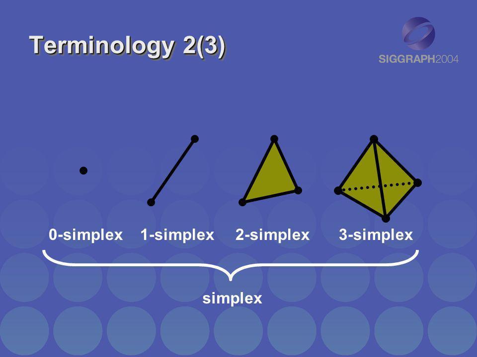 Terminology 2(3) 0-simplex1-simplex2-simplex3-simplex simplex
