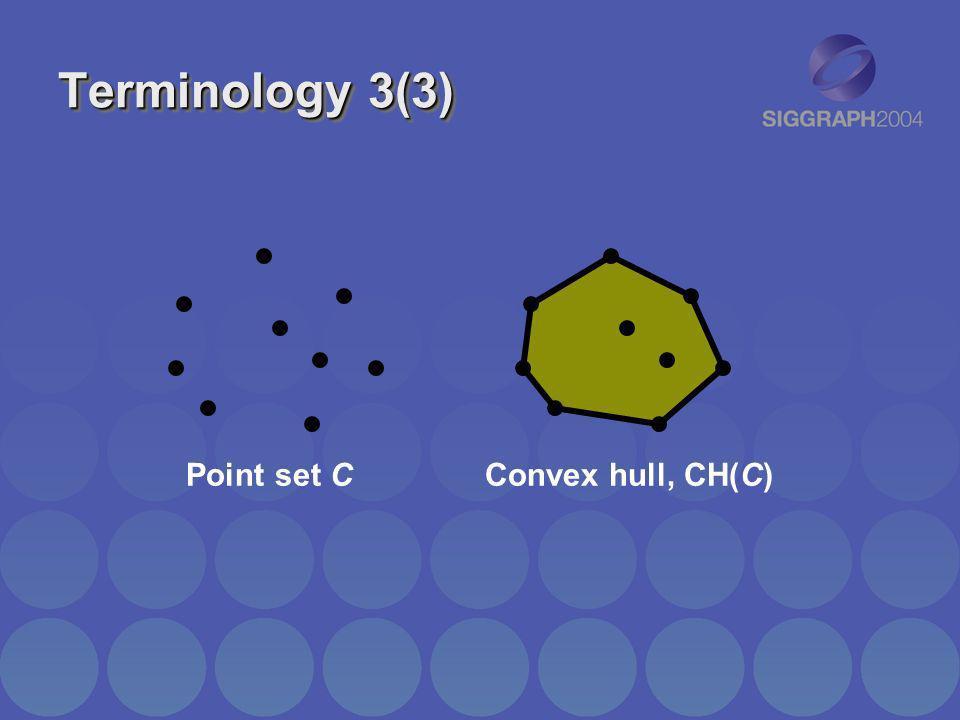 Terminology 3(3) Point set CConvex hull, CH(C)