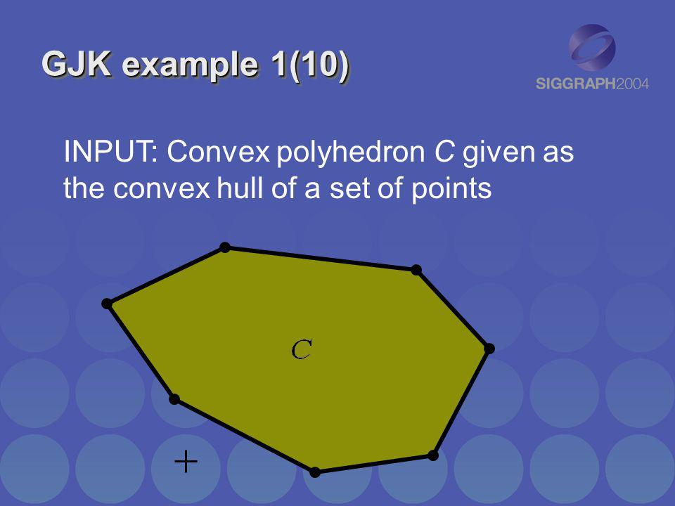 GJK example 1(10) INPUT: Convex polyhedron C given as the convex hull of a set of points