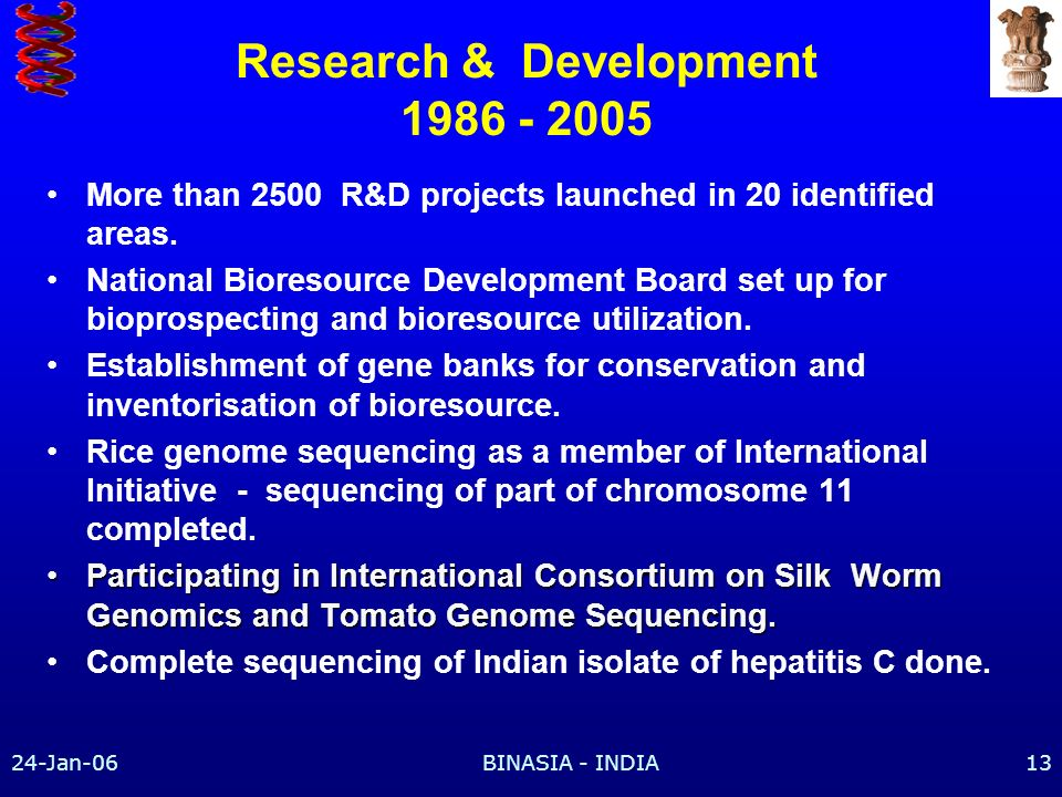 24-Jan-06BINASIA - INDIA13 Research & Development 1986 - 2005 More than 2500 R&D projects launched in 20 identified areas.