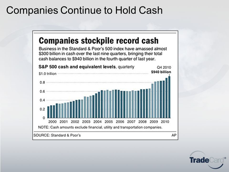 Companies Continue to Hold Cash