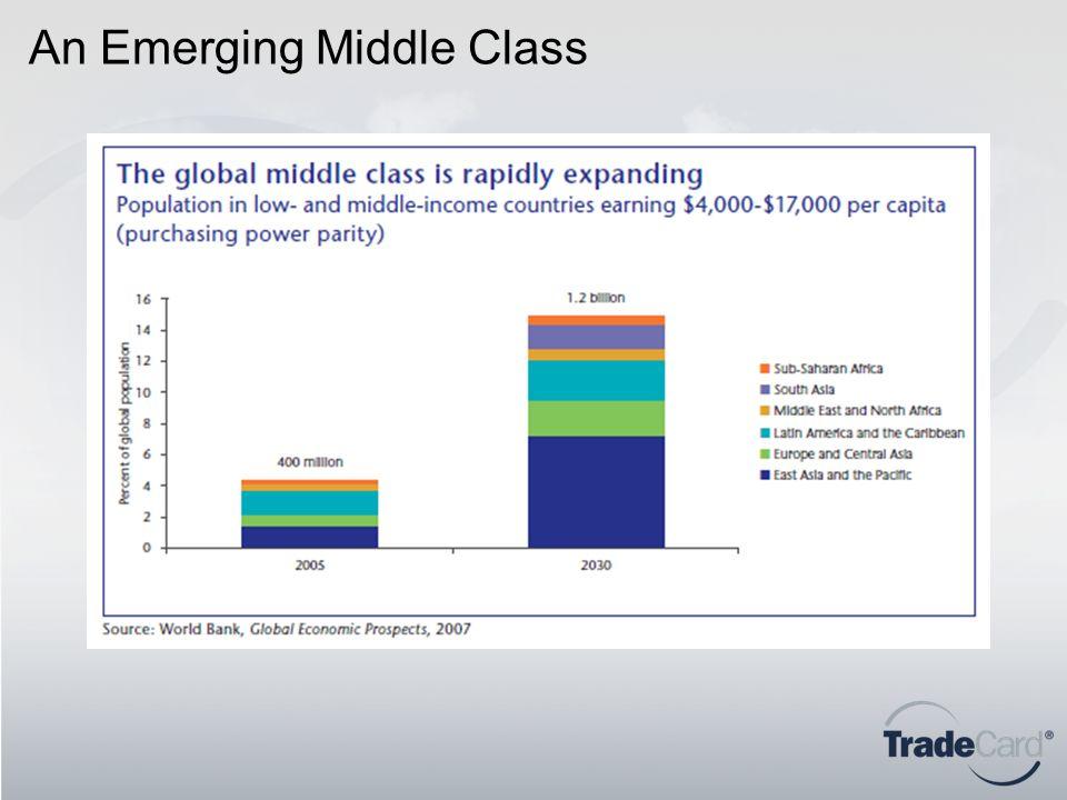 An Emerging Middle Class