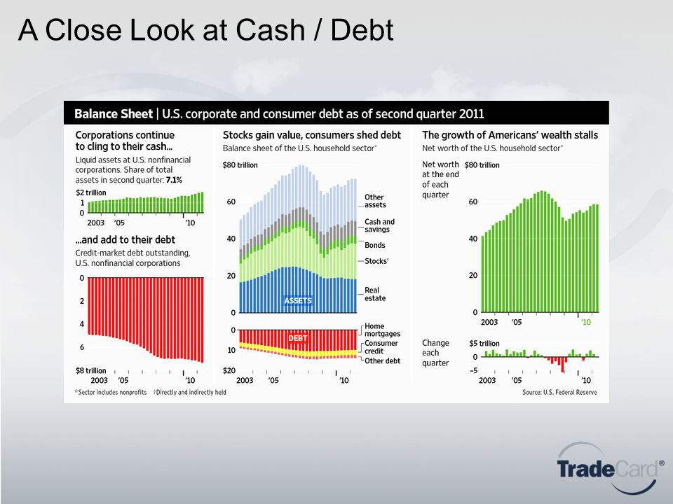 A Close Look at Cash / Debt