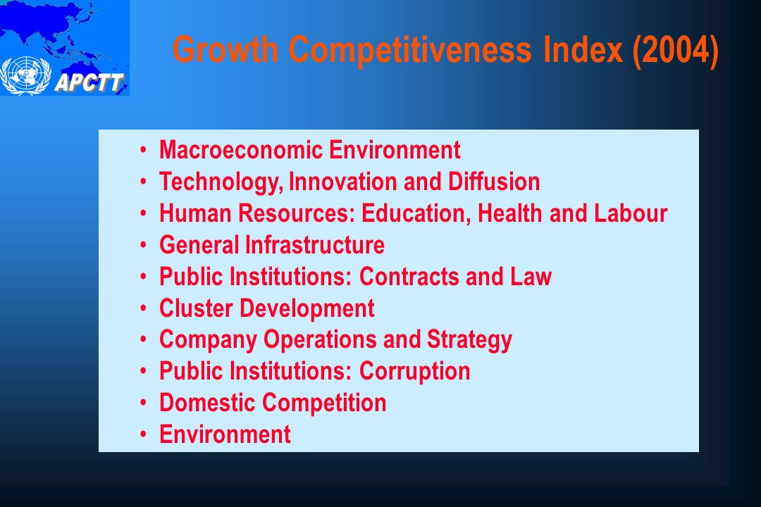 Macroeconomic Environment Technology, Innovation and Diffusion Human Resources: Education, Health and Labour General Infrastructure Public Institutions: Contracts and Law Cluster Development Company Operations and Strategy Public Institutions: Corruption Domestic Competition Environment Growth Competitiveness Index (2004)