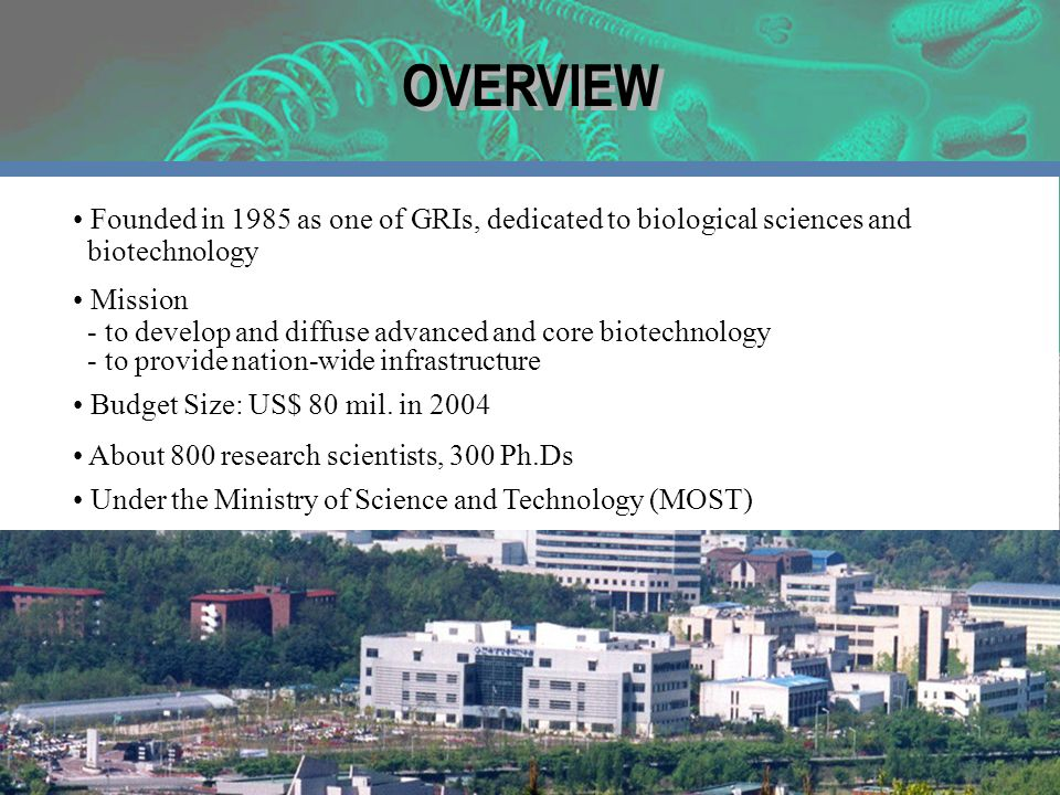 OVERVIEW Founded in 1985 as one of GRIs, dedicated to biological sciences and biotechnology Under the Ministry of Science and Technology (MOST) Mission - to develop and diffuse advanced and core biotechnology - to provide nation-wide infrastructure About 800 research scientists, 300 Ph.Ds Budget Size: US$ 80 mil.