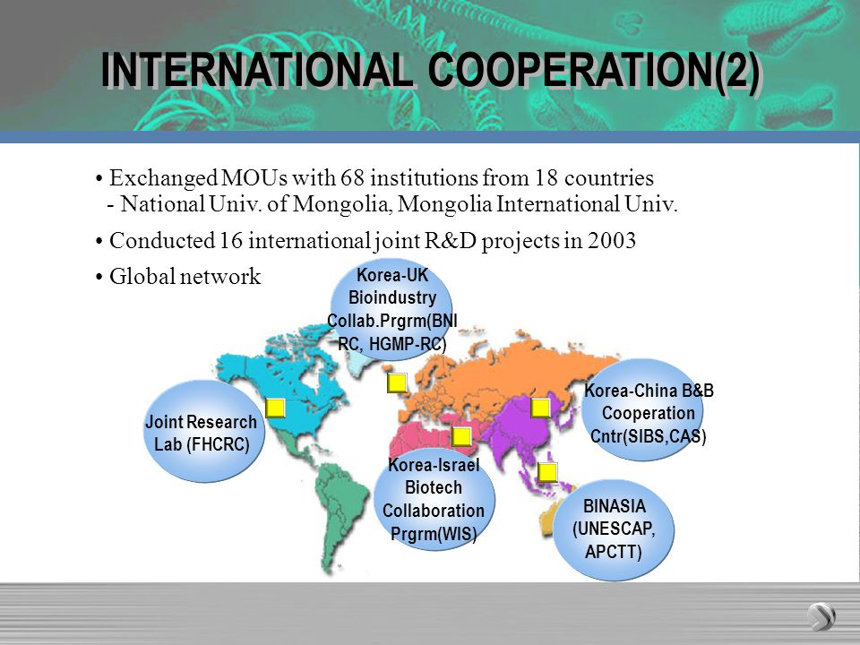 INTERNATIONAL COOPERATION(2) Exchanged MOUs with 68 institutions from 18 countries - National Univ. of Mongolia, Mongolia International Univ. Global n