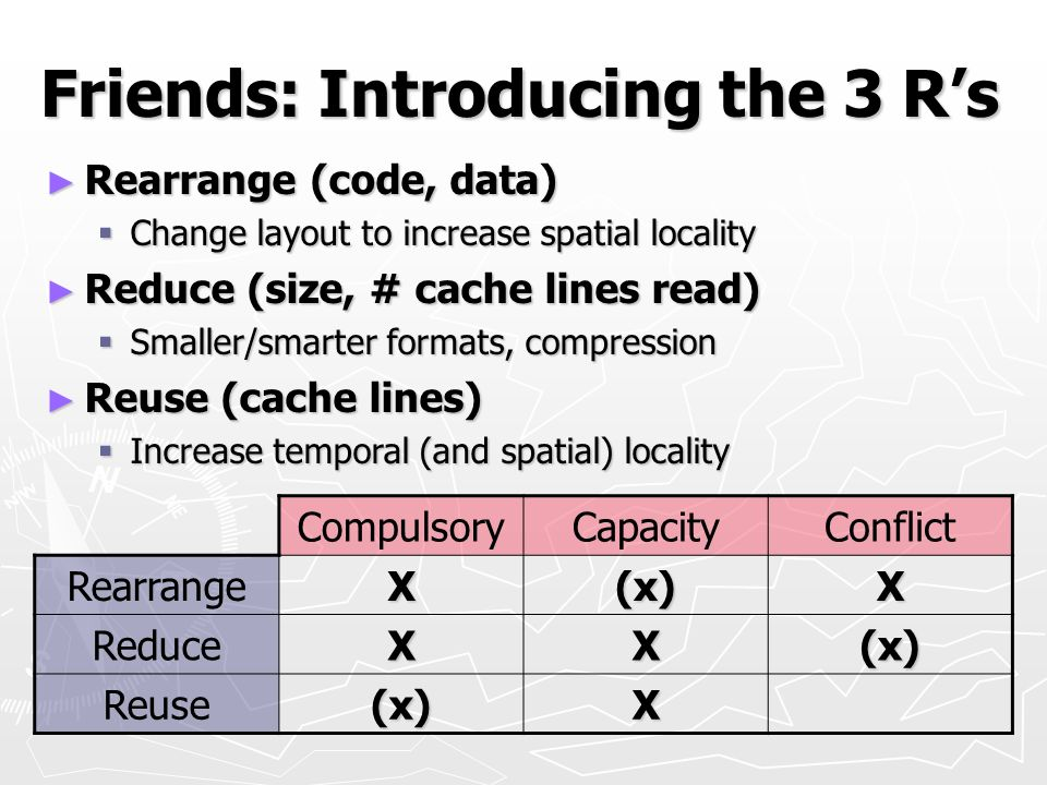 Friends: Introducing the 3 Rs CompulsoryCapacityConflict RearrangeX(x)X ReduceXX(x) Reuse(x)X Rearrange (code, data) Rearrange (code, data) Change lay