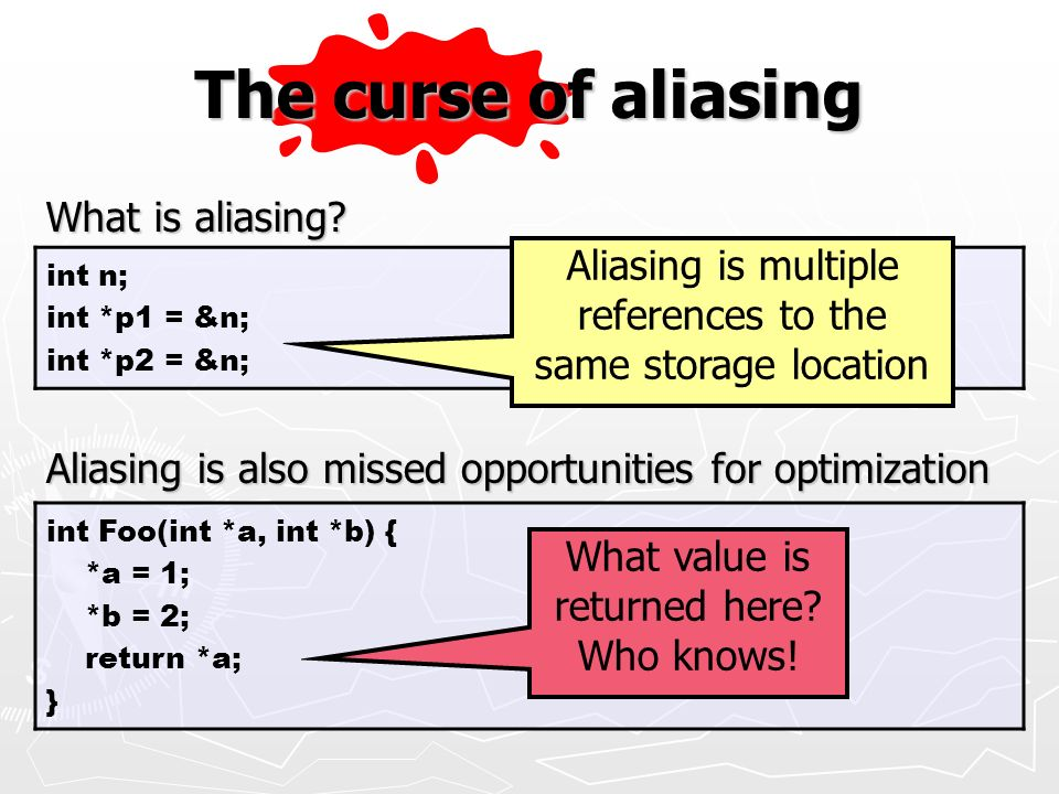 The curse of aliasing What is aliasing? int Foo(int *a, int *b) { *a = 1; *b = 2; return *a; } int n; int *p1 = &n; int *p2 = &n; Aliasing is also mis