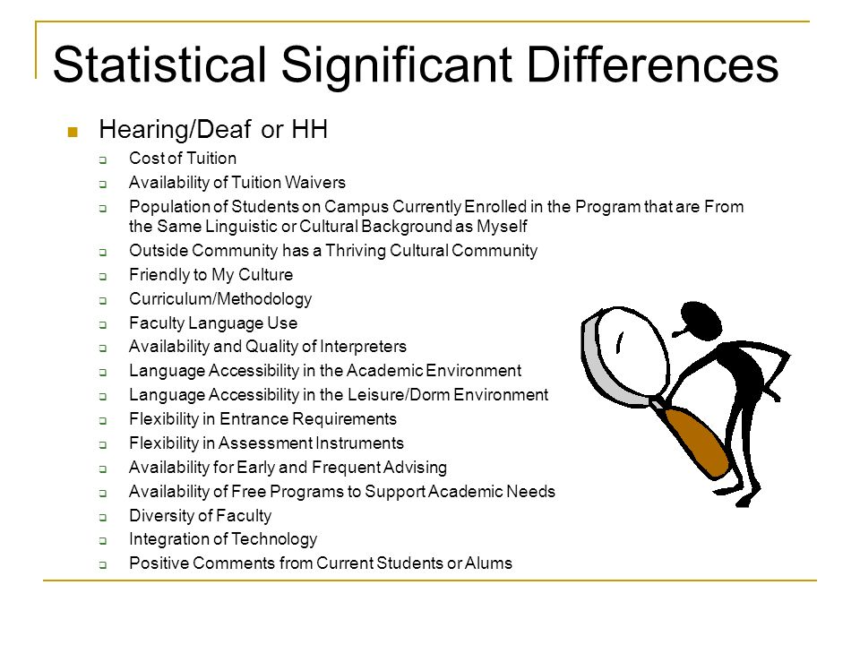 Statistical Significant Differences Hearing/Deaf or HH Cost of Tuition Availability of Tuition Waivers Population of Students on Campus Currently Enrolled in the Program that are From the Same Linguistic or Cultural Background as Myself Outside Community has a Thriving Cultural Community Friendly to My Culture Curriculum/Methodology Faculty Language Use Availability and Quality of Interpreters Language Accessibility in the Academic Environment Language Accessibility in the Leisure/Dorm Environment Flexibility in Entrance Requirements Flexibility in Assessment Instruments Availability for Early and Frequent Advising Availability of Free Programs to Support Academic Needs Diversity of Faculty Integration of Technology Positive Comments from Current Students or Alums