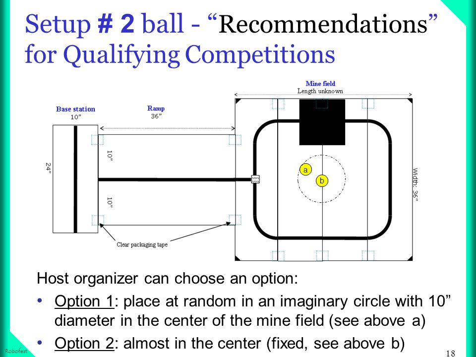18 Robofest Setup # 2 ball - Recommendations for Qualifying Competitions Host organizer can choose an option: Option 1: place at random in an imaginar