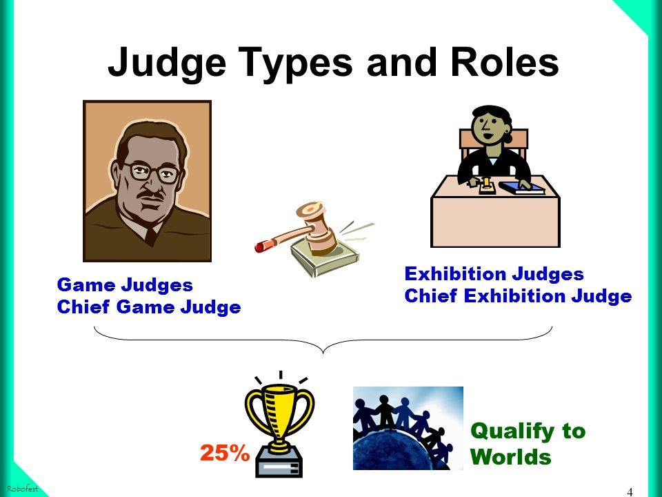 4 Robofest Judge Types and Roles Game Judges Chief Game Judge Exhibition Judges Chief Exhibition Judge 25% Qualify to Worlds